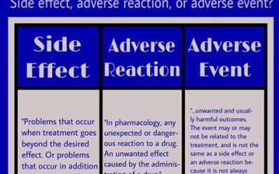 Apakah itu AEFI (Adverse Events Following Immunisation)?