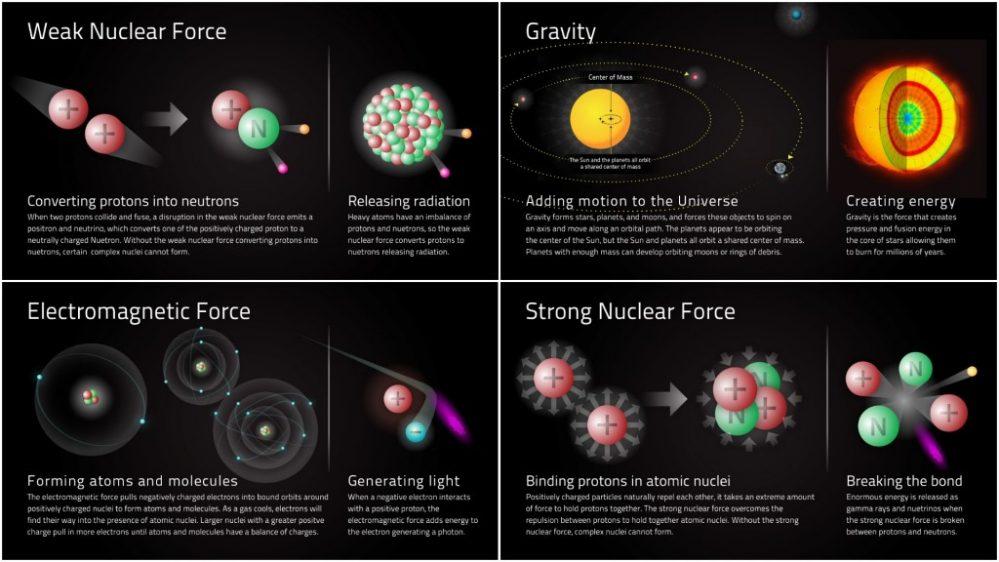 daya-daya alam semesta
