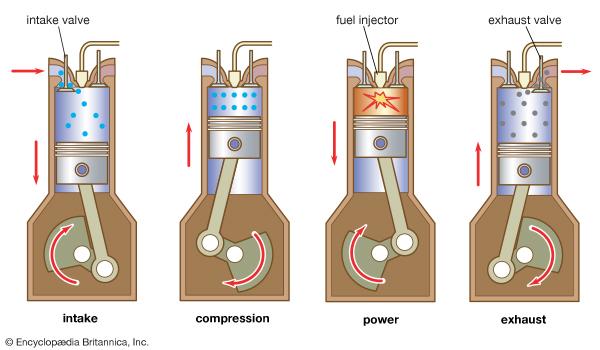Kenali Jenis-Jenis Enjin